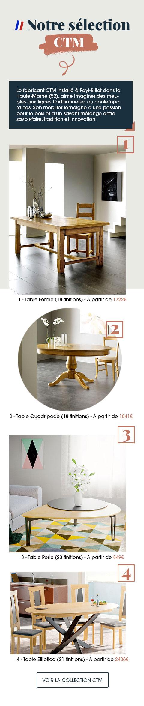 100% française, l'entreprise CTM est spécialisée dans le travail du bois.